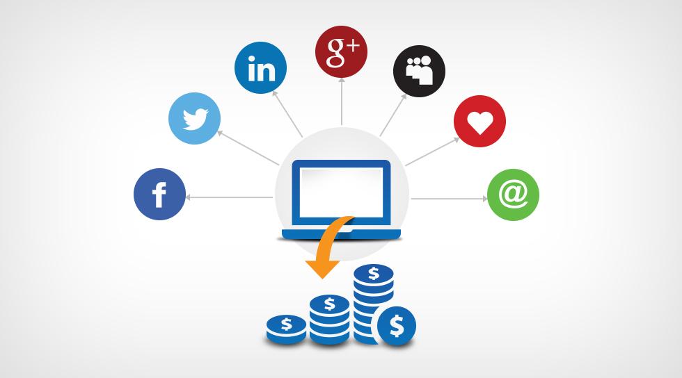 Social-Media-Marketing-ROI1